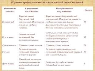 Изучение органолептических показателей сыра Столовый Показатели качества В ре