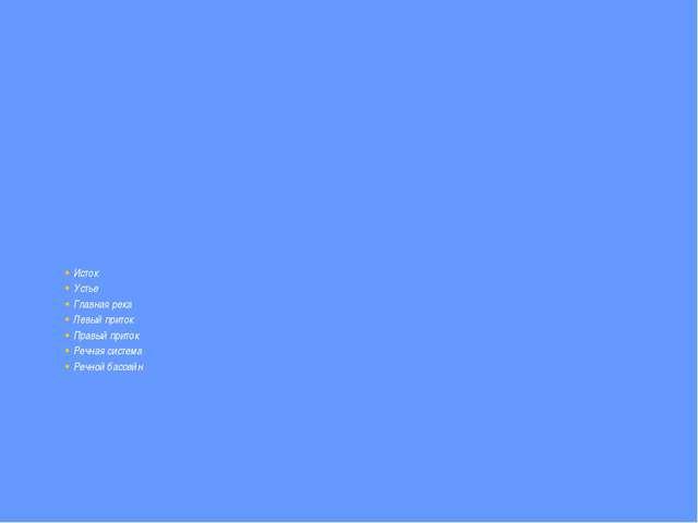 Исток Устье Главная река Левый приток Правый приток Речная система Речной бас...