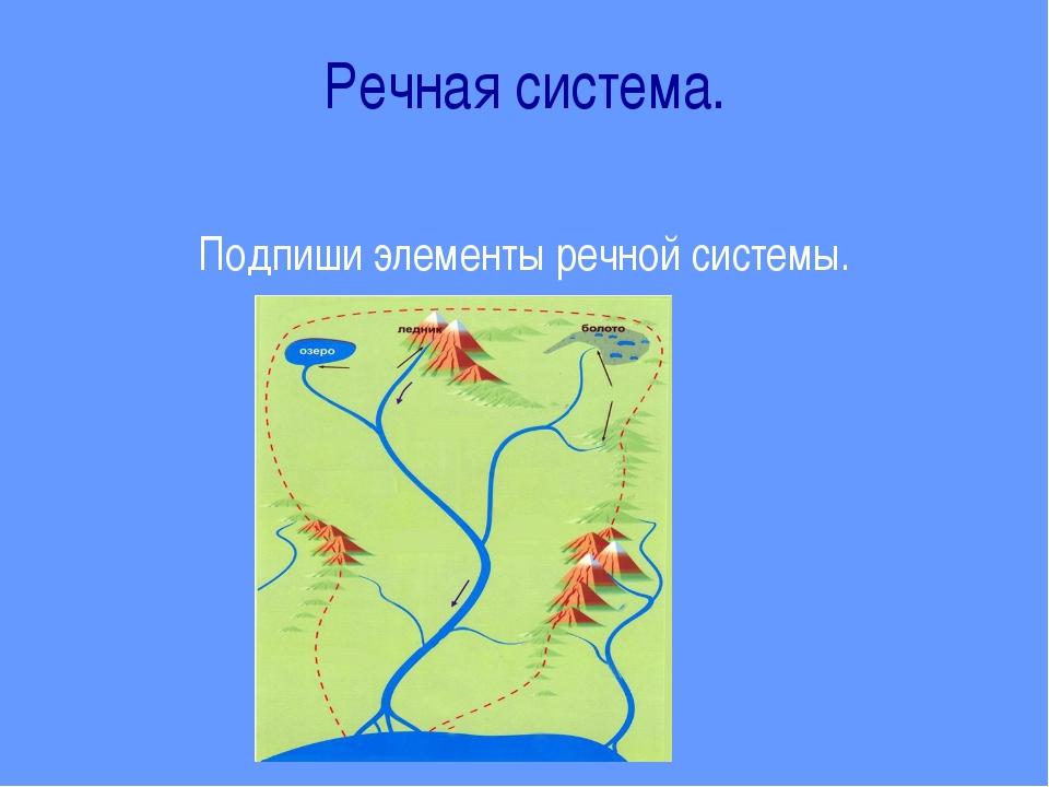Речная система. Подпиши элементы речной системы.