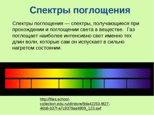 Спектры поглощения— спектры, получающиеся при прохождении и поглощении света