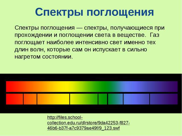 Спектры поглощения— спектры, получающиеся при прохождении и поглощении света...