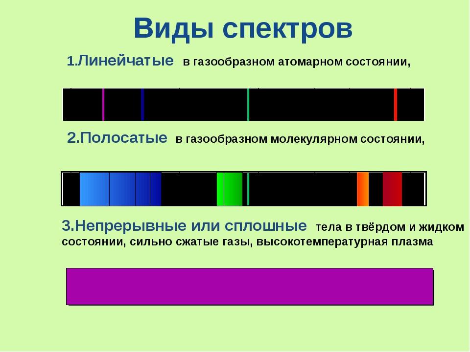 Виды спектров 2.Полосатые в газообразном молекулярном состоянии, 1.Линейчатые...