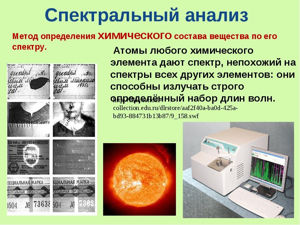 Спектральный анализ Атомы любого химического элемента дают спектр, непохожий...