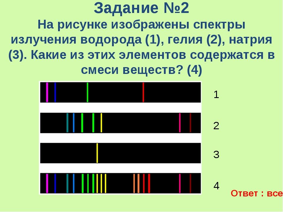 Задание №2 На рисунке изображены спектры излучения водорода (1), гелия (2), н...