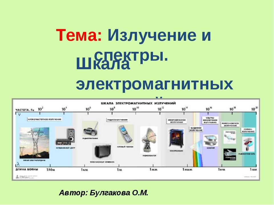 Тема: Излучение и спектры. Шкала электромагнитных излучений. Автор: Булгакова...