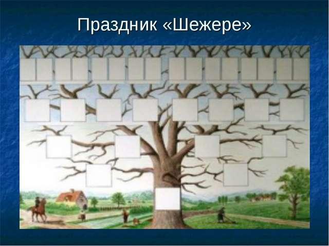 Праздник «Шежере»