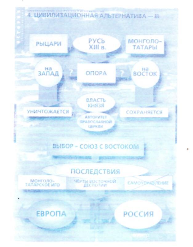 http://mou-dsosh2007.narod.ru/img/g.jpg
