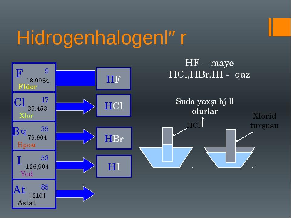 Hidrogenhalogenlər HF HCl HBr HI HF – maye HCl,HBr,HI - qaz Suda yaxşı həll o...