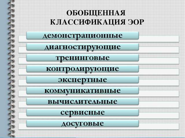 ОБОБЩЕННАЯ КЛАССИФИКАЦИЯ ЭОР