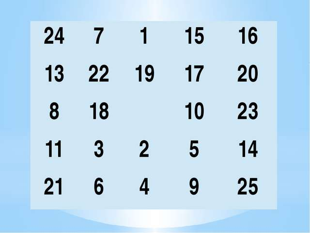 24 7 1 15 16 13 22 19 17 20 8 18  10 23 11 3 2 5 14 21 6 4 9 25