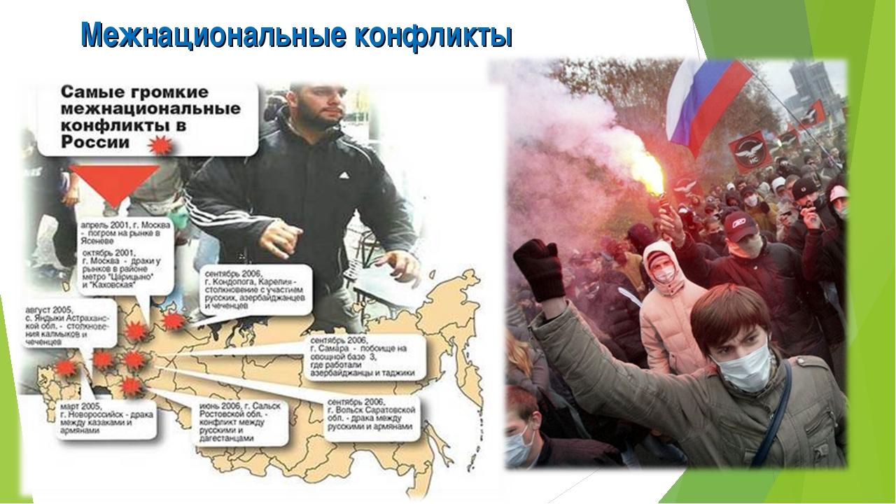 Межнациональные конфликты
