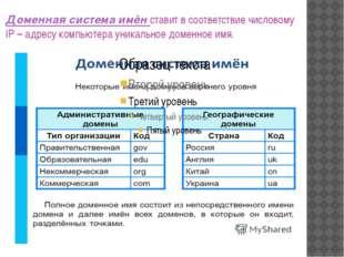 Доменная система имён ставит в соответствие числовому IP – адресу компьютера