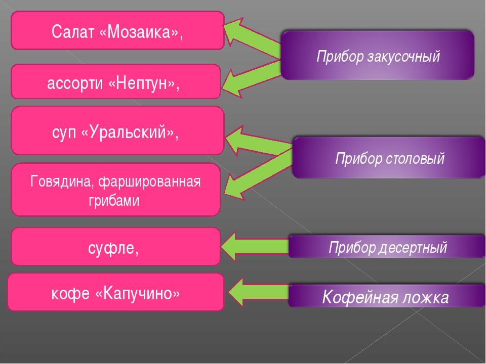 Салат «Мозаика», ассорти «Нептун», суп «Уральский», Говядина, фаршированная...
