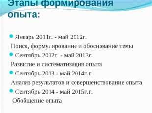 Этапы формирования опыта: Январь 2011г. - май 2012г. Поиск, формулирование и