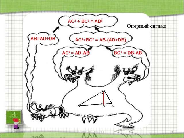 * http://aida.ucoz.ru * АС2 + ВС2 = АВ2 AC2+BC2 = AB(AD+DB) АВ=AD+DB AC2 = A...