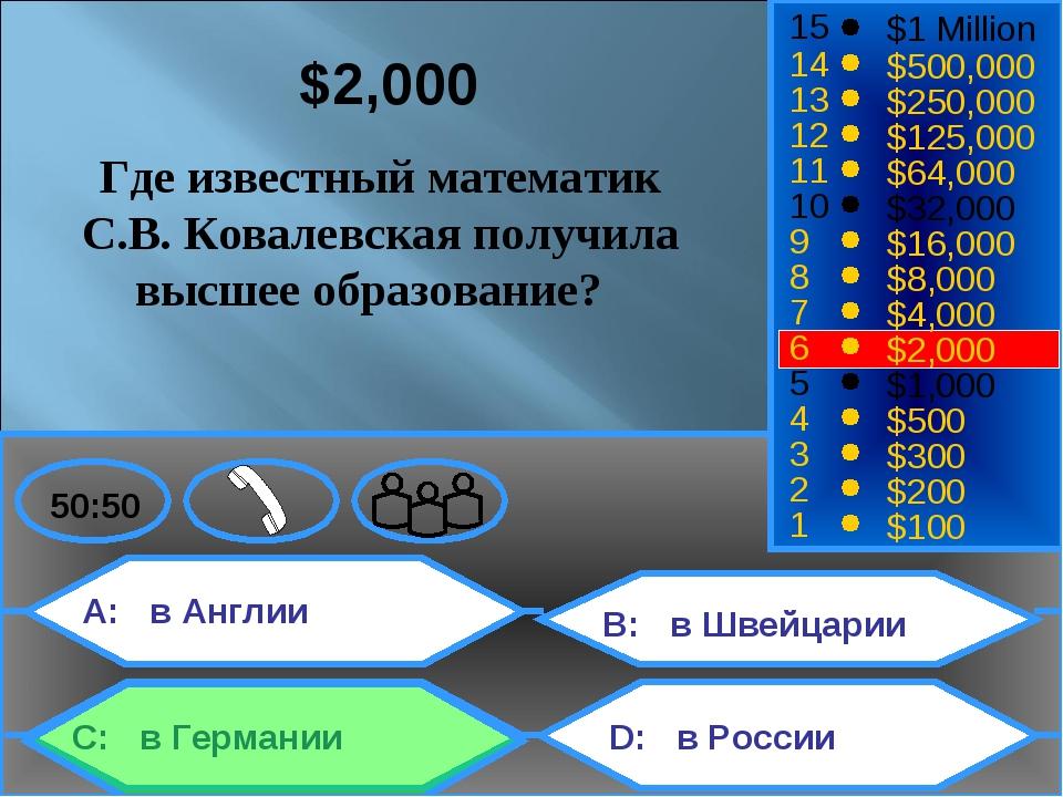 A: в Англии C: в Германии B: в Швейцарии D: в России 50:50 15 14 13 12 11 10...