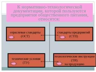 отраслевые стандарты (ОСТ) стандарты предприятий (СТП) технические условия (Т