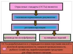 производство полуфабрикатов кулинарных изделий регламентирующим основным норм