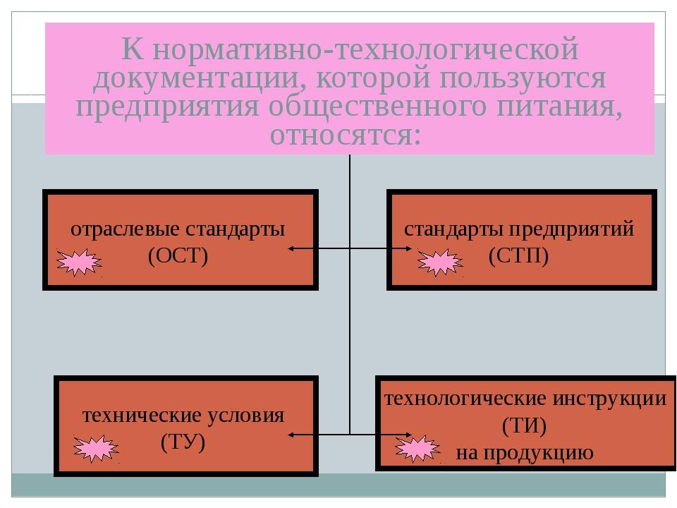 отраслевые стандарты (ОСТ) стандарты предприятий (СТП) технические условия (Т...