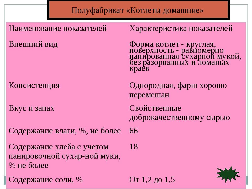 Полуфабрикат «Котлеты домашние» Наименование показателейХарактеристика показ...