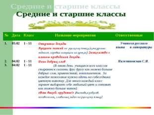 № ДатаКлассНазвание мероприятияОтветственные 1. 03.021 - 11Открытие д