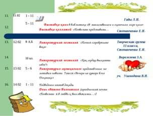 Выставка книг в библиотеке «В таинственном и сказочном мире книг» 11. 12.11.