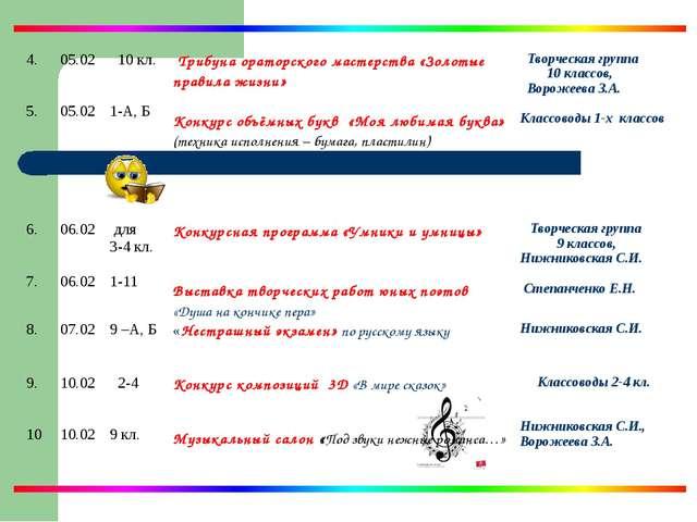 4. 5.05.02 05.02 10 кл. 1-А, Б  Трибуна ораторского мастерства «Золотые пр...