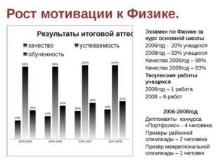 Рост мотивации к Физике. Экзамен по Физике за курс основной школы 2006год - 2