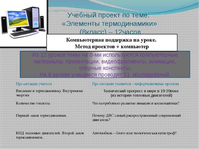 Учебный проект по теме: «Элементы термодинамики» (8класс) – 12часов Из 12 уро...