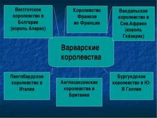 Варварские королевства Вестготское королевство в Болгарии (король Аларих) Ва
