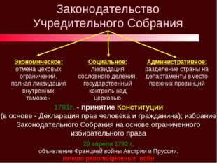 Законодательство Учредительного Собрания Экономическое: отмена цеховых ограни