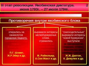"""Противоречия внутри якобинского блока Левые """"крайние"""": опирались на санкюлото"""