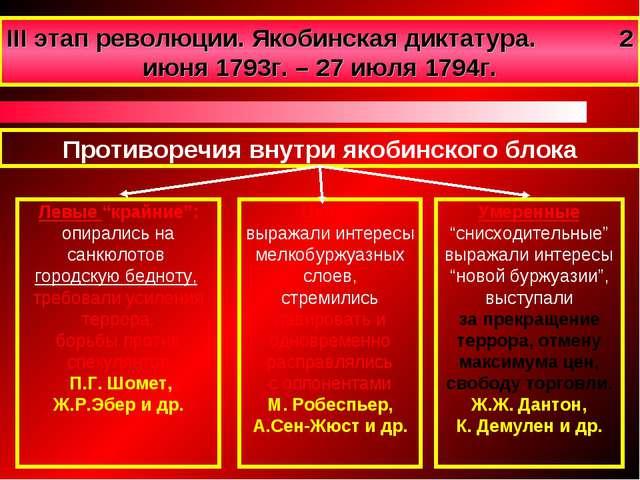 """Противоречия внутри якобинского блока Левые """"крайние"""": опирались на санкюлото..."""