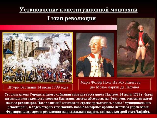 Установление конституционной монархии I этап революции Штурм Бастилии 14 июля...