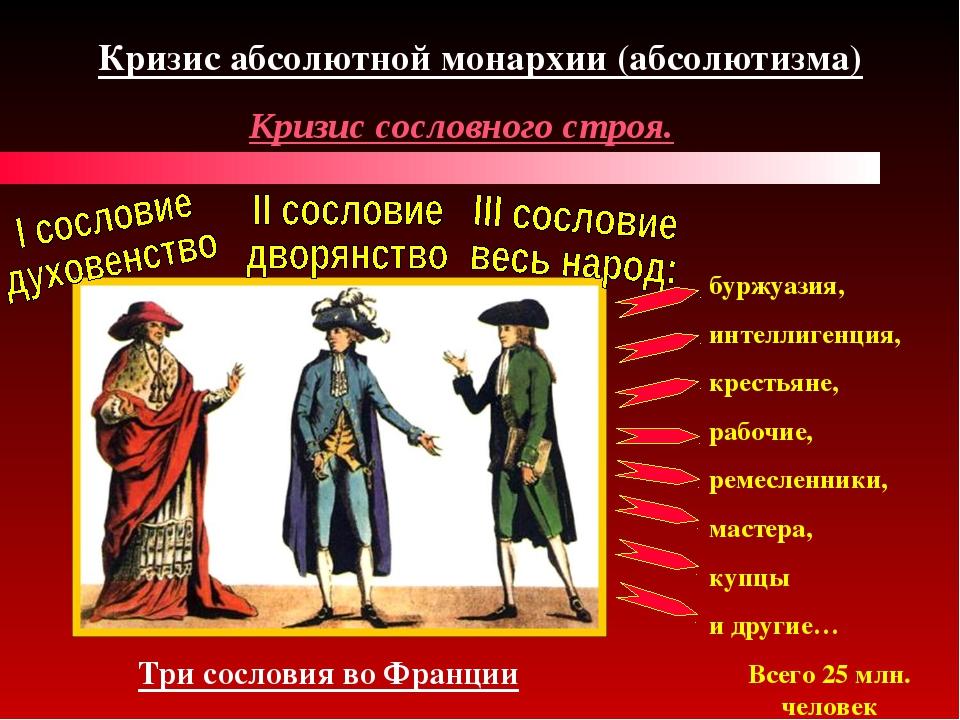 Кризис абсолютной монархии (абсолютизма) Кризис сословного строя. буржуазия,...