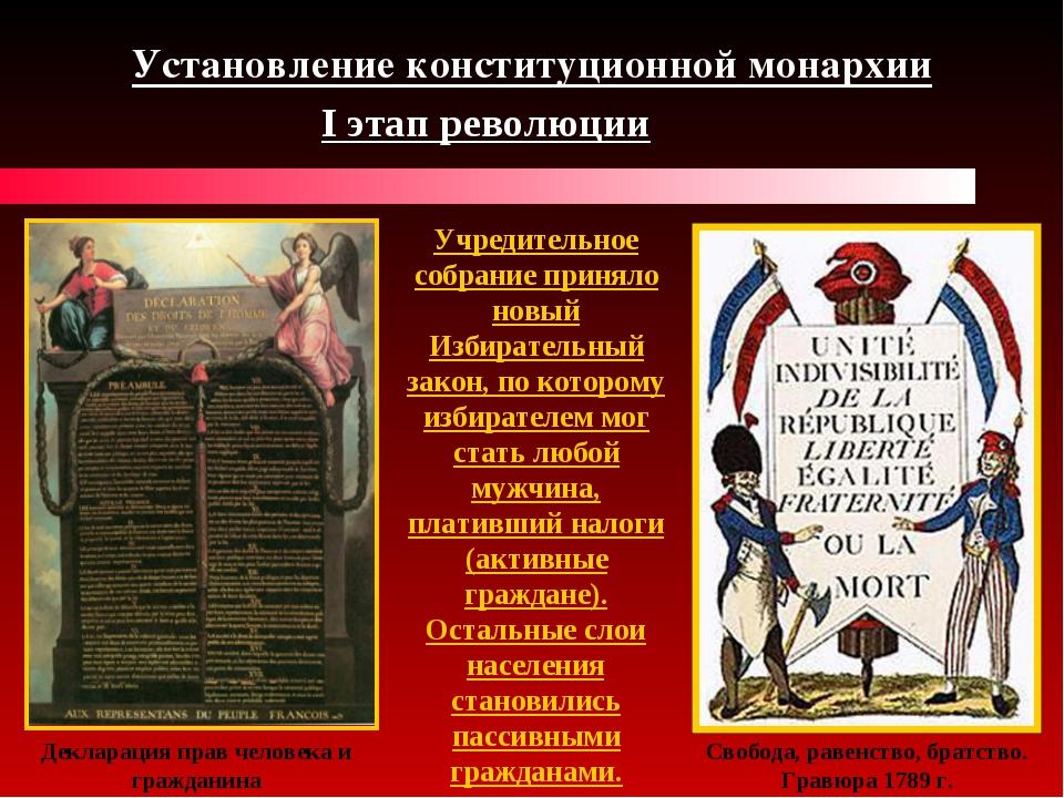 I этап революции Установление конституционной монархии Декларация прав челове...
