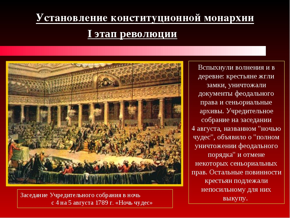 Заседание Учредительного собрания в ночь с 4 на 5 августа 1789 г. «Ночь чудес...