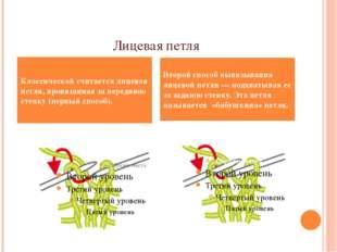 Лицевая петля Классической считается лицевая петля, провязанная за переднюю с