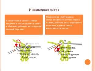 Изнаночная петля Классический способ - спица вводится в петлю справа налево и
