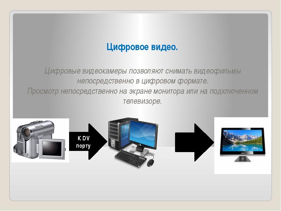 Цифровое видео. Цифровые видеокамеры позволяют снимать видеофильмы непосредст...