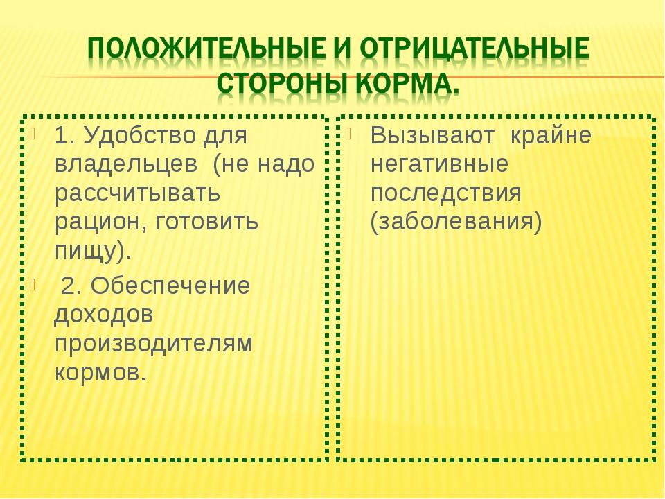 1. Удобство для владельцев (не надо рассчитывать рацион, готовить пищу). 2. О...