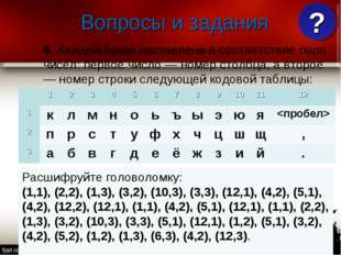 6. Каждой букве поставлена в соответствие пара чисел: первое число — номер ст