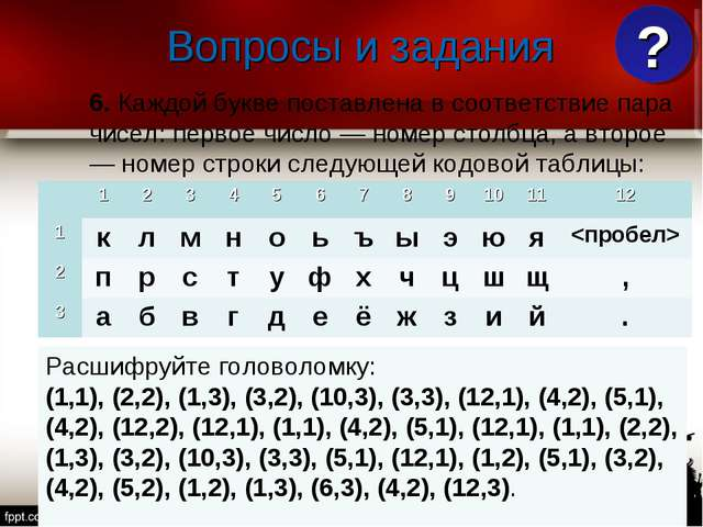 6. Каждой букве поставлена в соответствие пара чисел: первое число — номер ст...