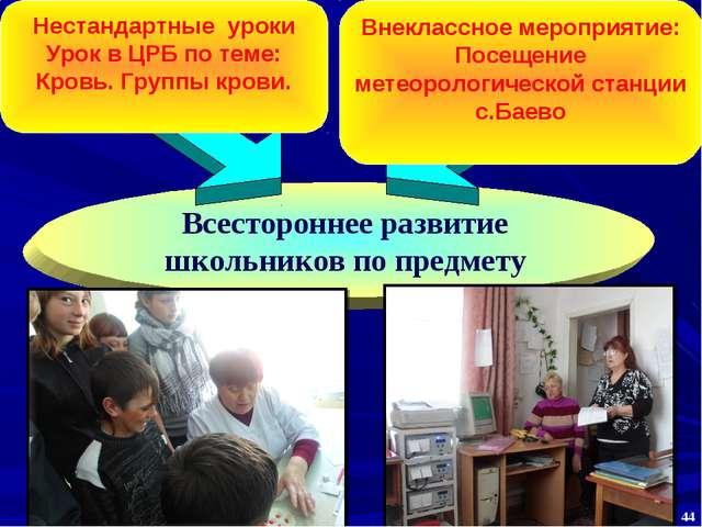 Всестороннее развитие школьников по предмету Нестандартные уроки Урок в ЦРБ п...