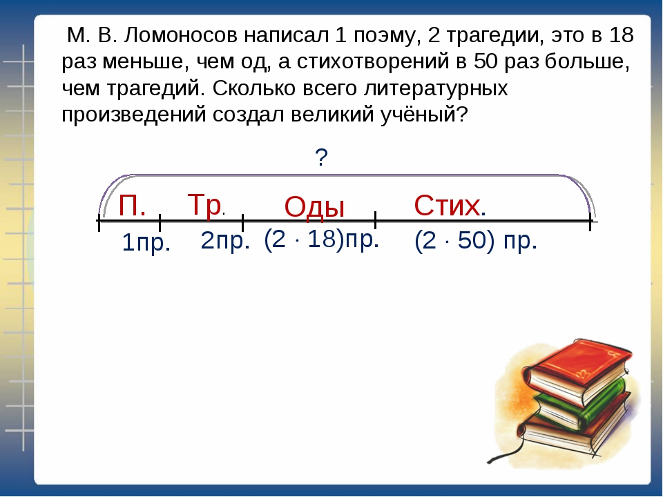 М. В. Ломоносов написал 1 поэму, 2 трагедии, это в 18 раз меньше, чем од, а...
