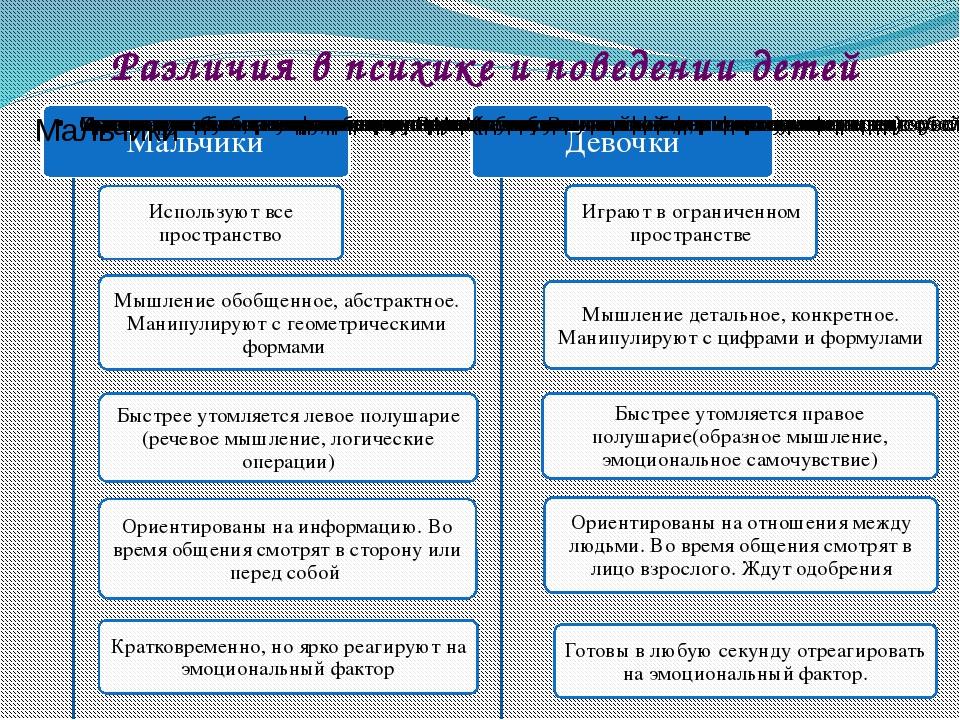 formirovanie-seksualnogo-soznaniya-molodezhi