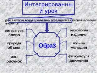 Интегрированный урок урок, в котором вокруг единой темы объединяется материал
