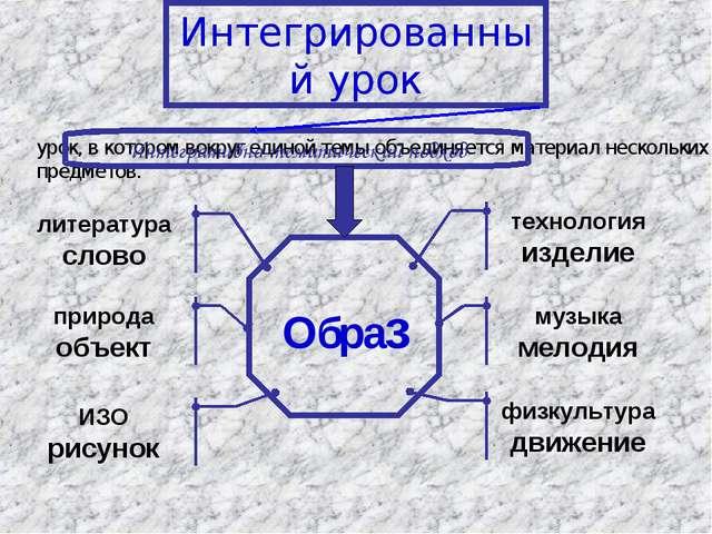 Интегрированный урок урок, в котором вокруг единой темы объединяется материал...