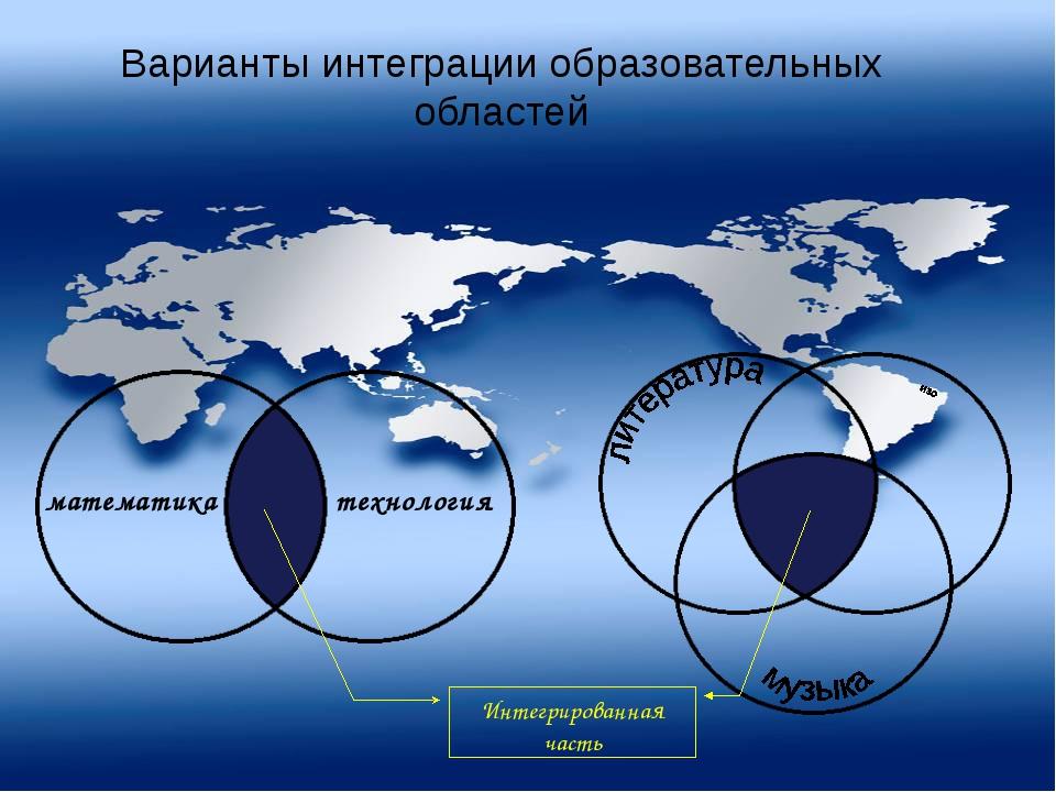 Варианты интеграции образовательных областей технология математика Интегриров...