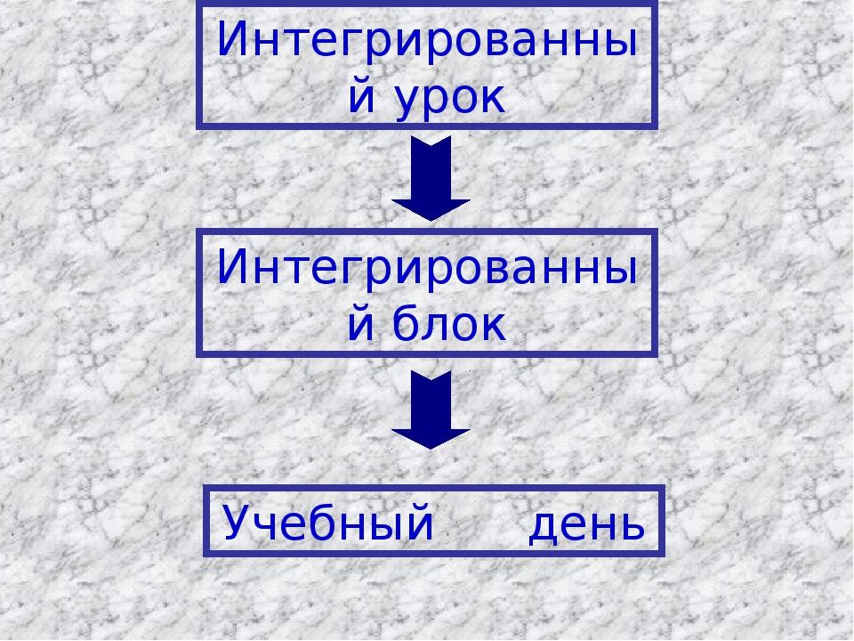 Интегрированный урок Интегрированный блок Учебный день